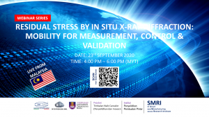 RESIDUAL STRESS BY IN SITU X-RAY DIFFRACTION: MOBILITY FOR MEASUREMENT, CONTROL & VALIDATION